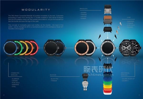 TAG Heuer Connected Modular 45智能腕表_圖1