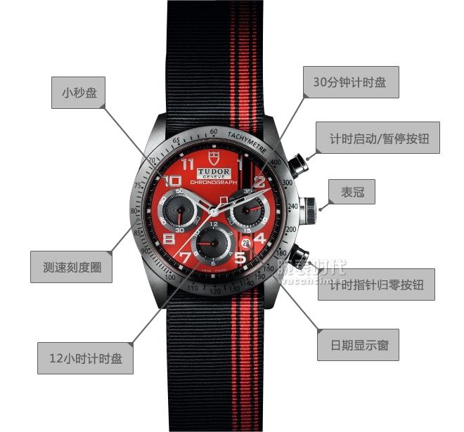 帝舵Fastrider系列42000 红色 手表